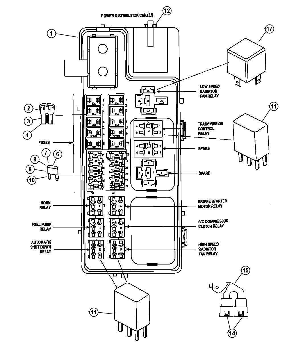 2013 Jeep Compass Module. Totally integrated power ...