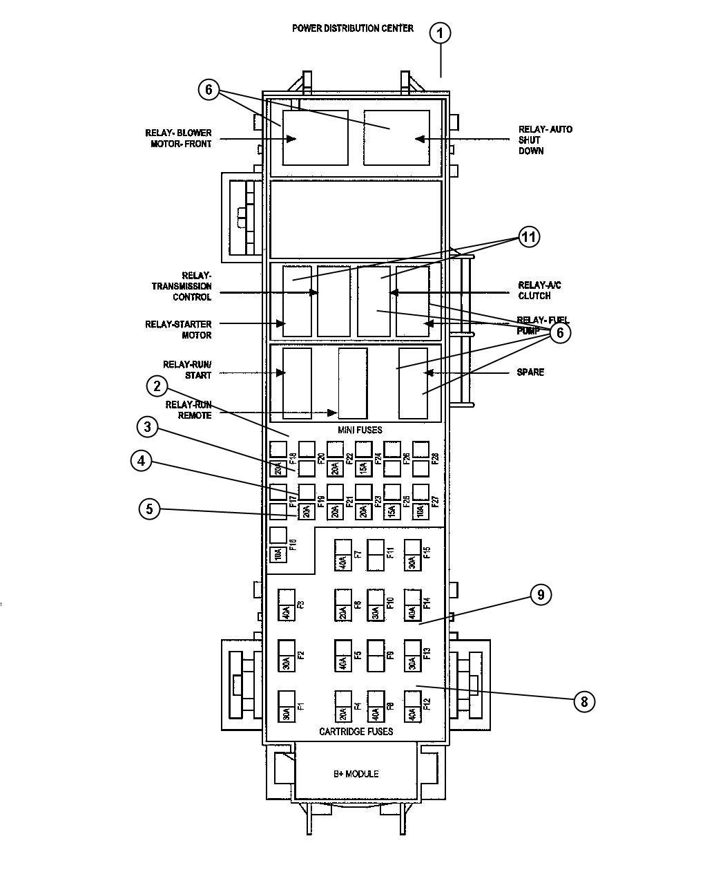 dodge durango cover  power distribution center  ipm module pdc center