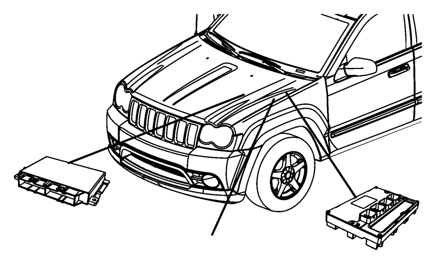 Wiring Kit Jeep Commander